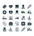 antibiotic icons set collection of first-aid vector image vector image