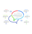 two speech bubbles with word clouds inside vector image vector image