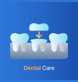 dental care concept implant dentistry prevention vector image
