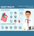 heart health flat vector image vector image