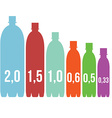 infographics sizes of PET bottles vector image vector image