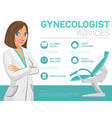 gynecologist advices flat vector image vector image