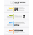 simple vertical timeline template vector image vector image