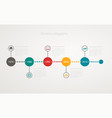 infographic timeline with icons vector image vector image