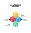 Infographics business marketing report template
