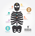 infographics medical skull bone design diagram vector image