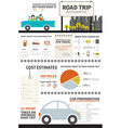 Road Trip Infographic vector image