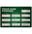 texas holdem poker hand rankings combination set vector image vector image