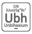 periodic table element unbihexium icon vector image vector image