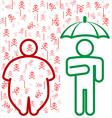 Obesity dangers vector image vector image