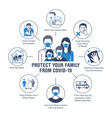 Protect your family from coronavirus poster