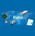 rahn is a contract that makes something as a vector image vector image