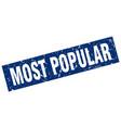 Square grunge blue most popular stamp vector image