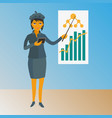business lessons for women vector image