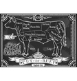 Vintage Blackboard of English Cut of Beef vector image vector image