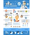 Acne Cleaning Skincare Infographics vector image