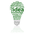 Idea word cloud vector image