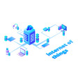 internet or things technology vector image vector image