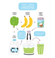 spinach and banana smoothie vector image vector image