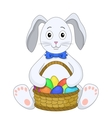 rabbit with a basket of eggs vector image vector image