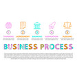 business process icons of different operations vector image vector image
