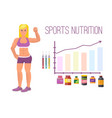 sport nutrition infographic banner and elements vector image vector image