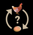 which came first the chicken or the egg vector image