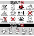 coronavirus covid19-19 outbreak concept vector image vector image