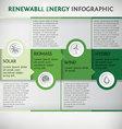 Infographic Renewable vector image vector image