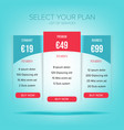 pricing business plans contemporary vector image