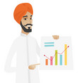 hindu businessman showing financial chart vector image vector image