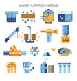 cleaning supply water filtration systems isolated vector image vector image