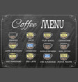 Coffee recipe type and menu design in flat