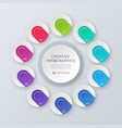 contemporary circle chart template vector image vector image