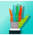 Hand infographic template vector image