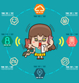 Business girl using smartphone vector image vector image
