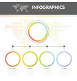 the infographics with the vector image