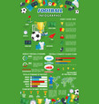 football or soccer sport game infographic design vector image vector image