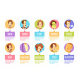 cartoon sickness man icon set vector image vector image