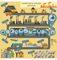 Set of metallurgy icons metal working tools steel vector image
