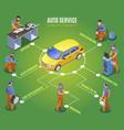 auto service isometric flowchart vector image vector image