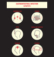 symptoms of gastrointestinal infection vector image