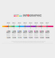 infographic template concept business vector image vector image