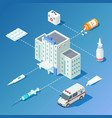 medicine isometric with hospital building vector image vector image