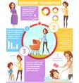motherhood retro cartoon infographic poster vector image vector image