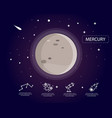 the mercury infographic in universe concept vector image vector image