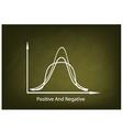 Positve and Negative Distribution Curve on Chalkbo vector image vector image