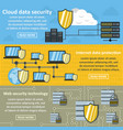 cloud data banner horizonatal set flat style vector image vector image