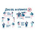 set social distance rules scheme social vector image