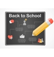 back to school board with social media icons vector image vector image
